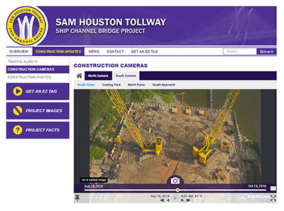Sam Houston Tollway